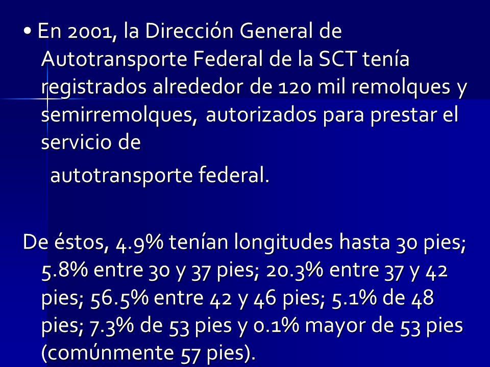 En 2001, la Dirección General de Autotransporte Federal de la SCT tenía registrados alrededor de 120 mil remolques y semirremolques, autorizados para
