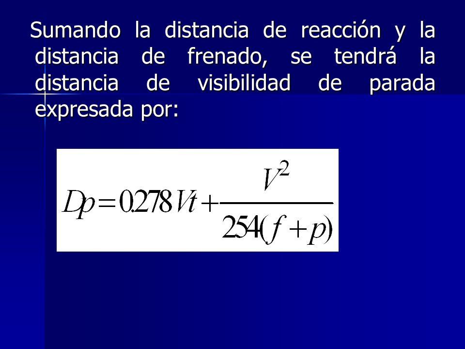 Sumando la distancia de reacción y la distancia de frenado, se tendrá la distancia de visibilidad de parada expresada por: Sumando la distancia de rea