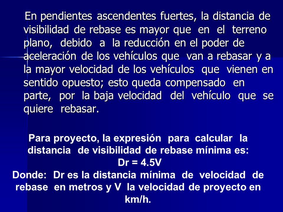 En pendientes ascendentes fuertes, la distancia de visibilidad de rebase es mayor que en el terreno plano, debido a la reducción en el poder de aceler
