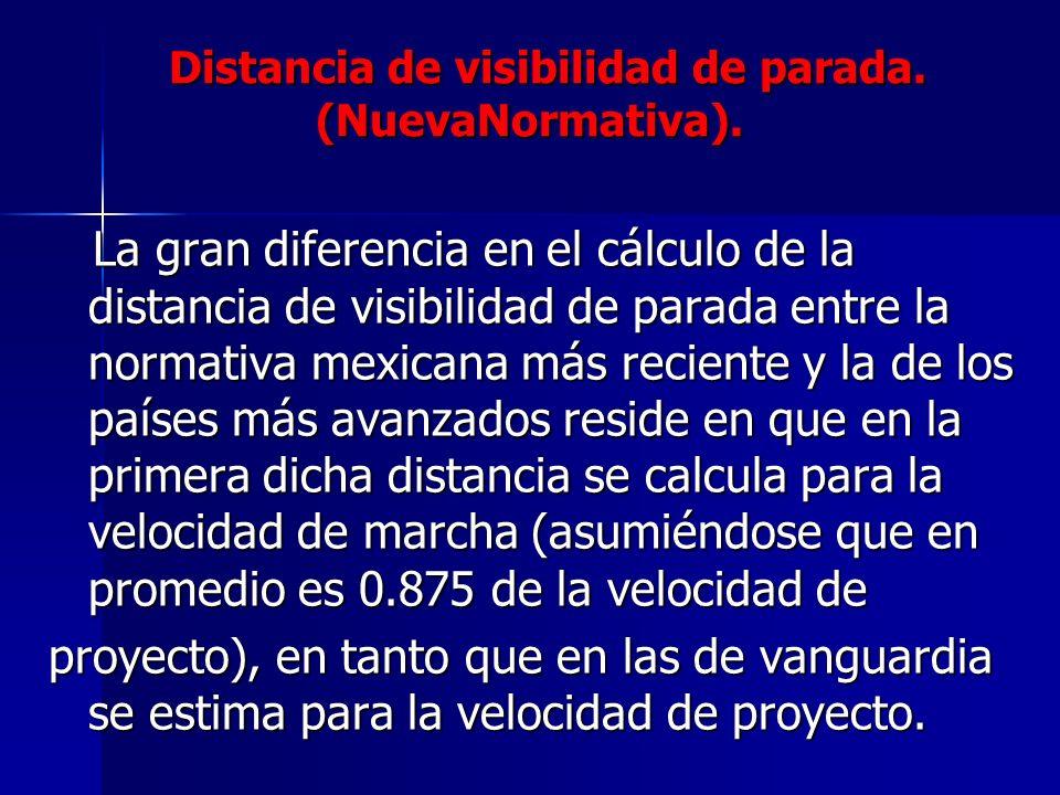 Distancia de visibilidad de parada. (NuevaNormativa). Distancia de visibilidad de parada. (NuevaNormativa). La gran diferencia en el cálculo de la dis