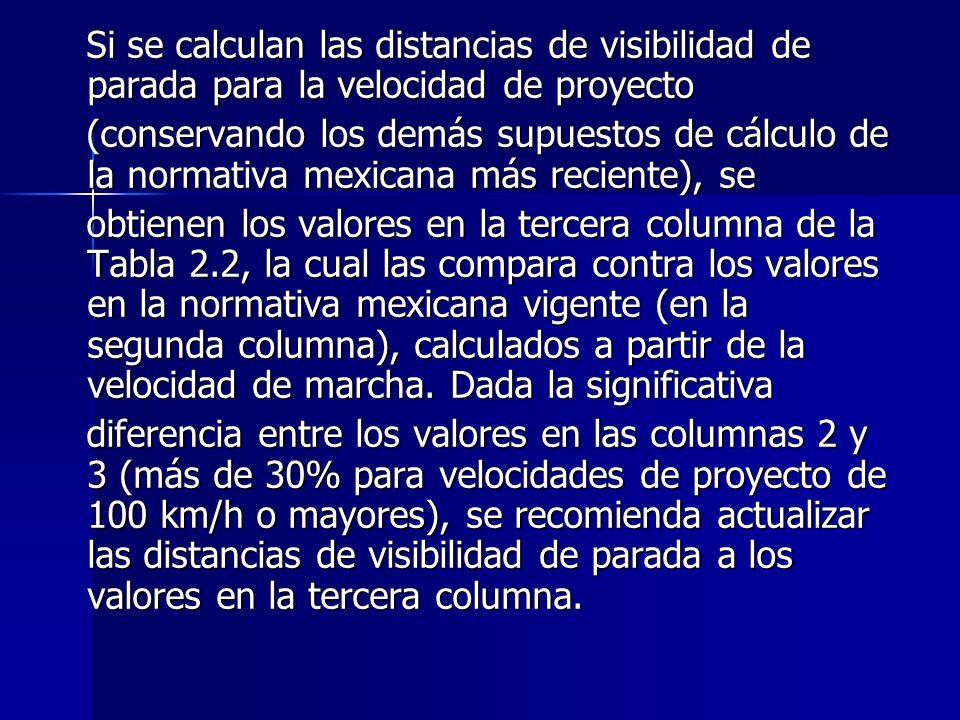 Si se calculan las distancias de visibilidad de parada para la velocidad de proyecto Si se calculan las distancias de visibilidad de parada para la ve