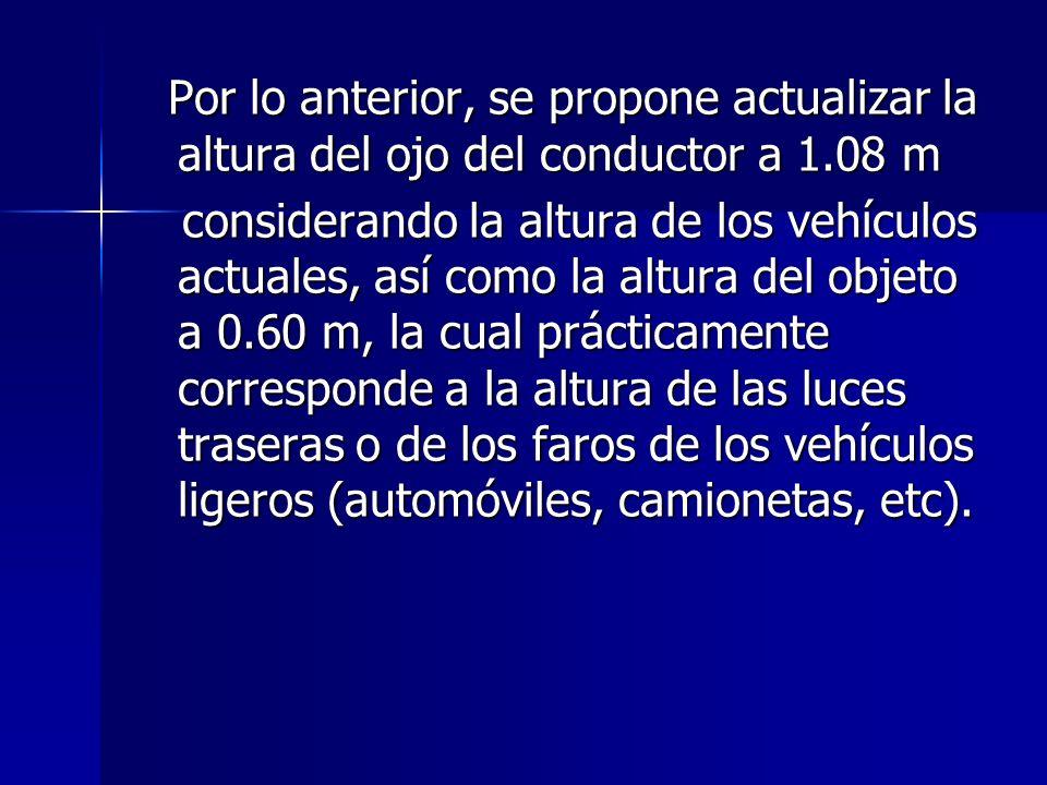 Por lo anterior, se propone actualizar la altura del ojo del conductor a 1.08 m Por lo anterior, se propone actualizar la altura del ojo del conductor