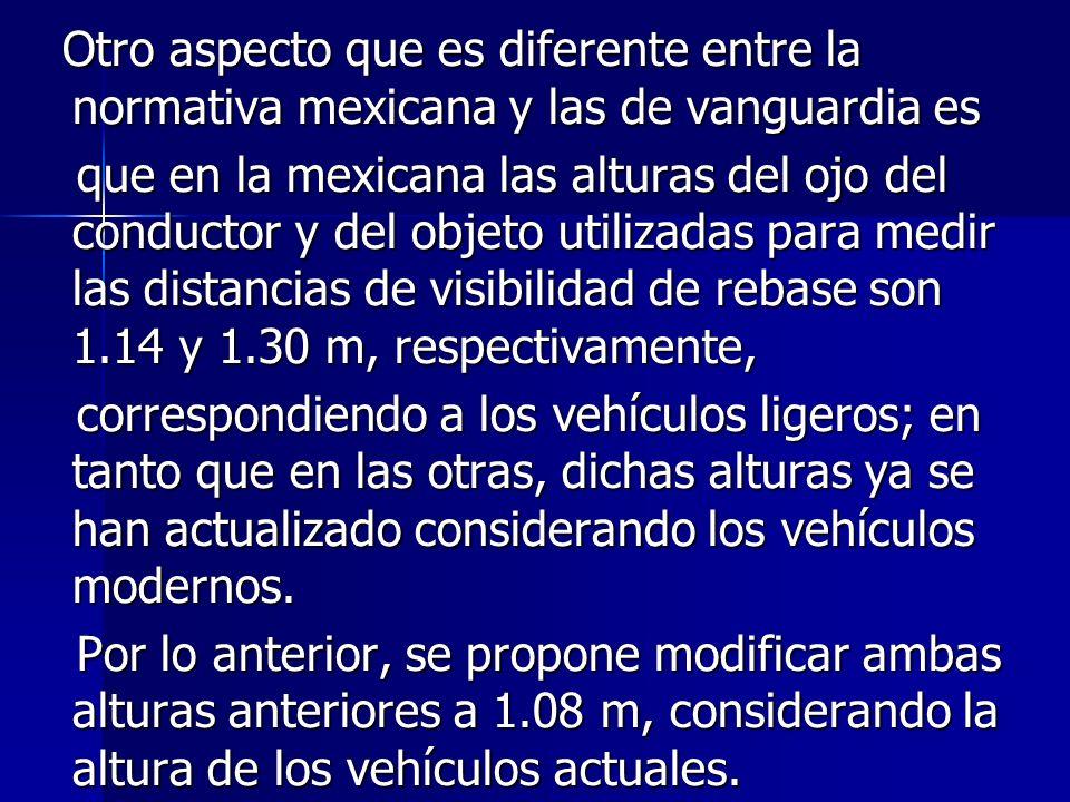 Otro aspecto que es diferente entre la normativa mexicana y las de vanguardia es Otro aspecto que es diferente entre la normativa mexicana y las de va