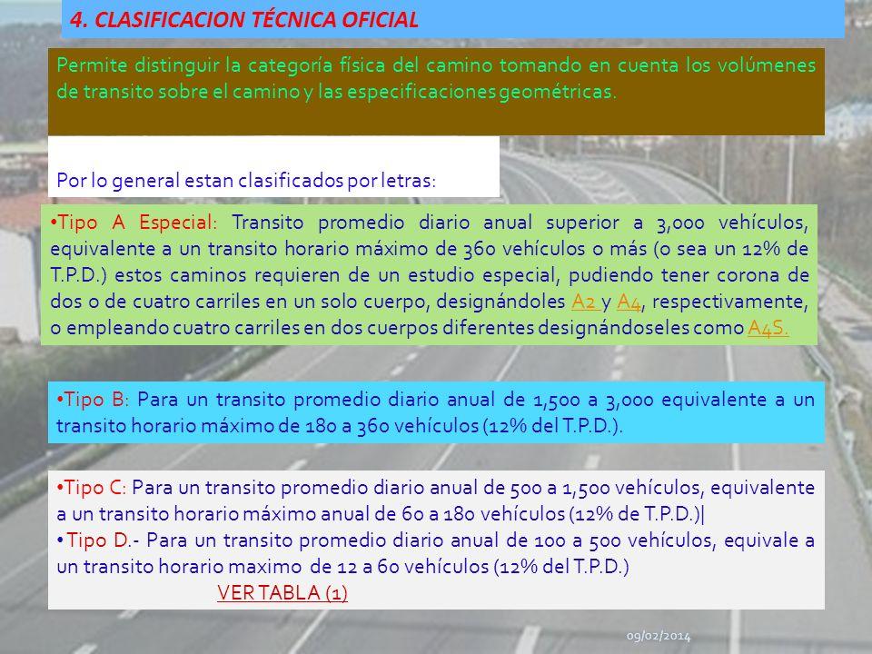 09/02/2014 Permite distinguir la categoría física del camino tomando en cuenta los volúmenes de transito sobre el camino y las especificaciones geomét