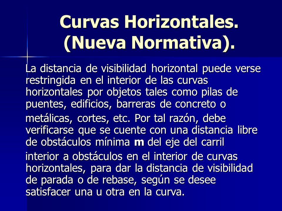 Curvas Horizontales. (Nueva Normativa). La distancia de visibilidad horizontal puede verse restringida en el interior de las curvas horizontales por o