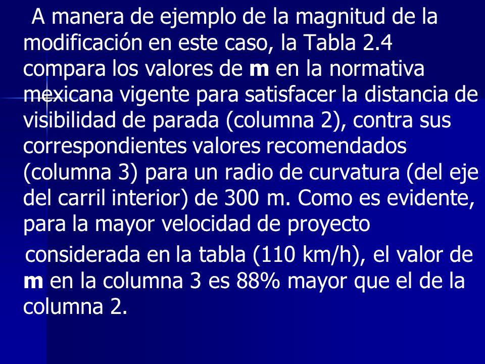A manera de ejemplo de la magnitud de la modificación en este caso, la Tabla 2.4 compara los valores de m en la normativa mexicana vigente para satisf