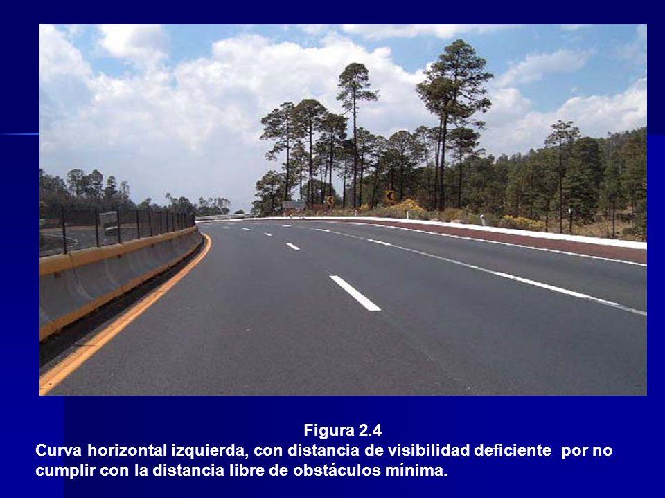 Figura 2.4 Curva horizontal izquierda, con distancia de visibilidad deficiente por no cumplir con la distancia libre de obstáculos mínima.