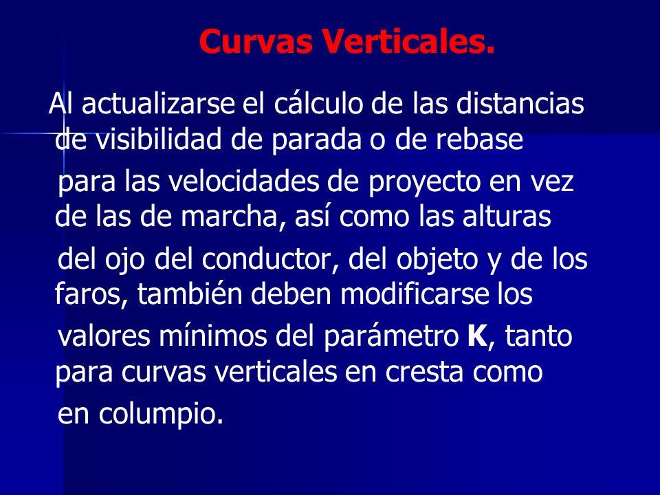 Curvas Verticales. Al actualizarse el cálculo de las distancias de visibilidad de parada o de rebase para las velocidades de proyecto en vez de las de