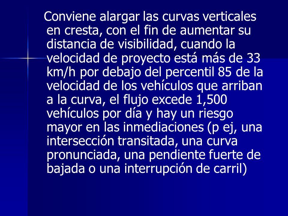 Conviene alargar las curvas verticales en cresta, con el fin de aumentar su distancia de visibilidad, cuando la velocidad de proyecto está más de 33 k
