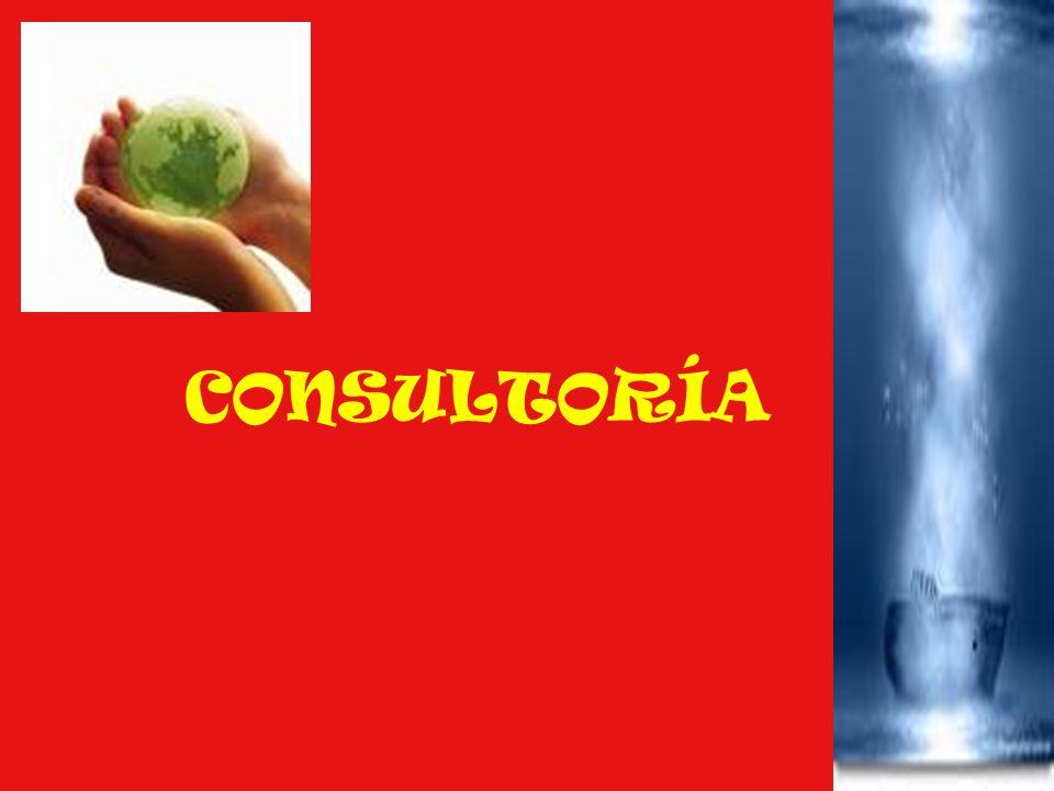 METODOLOGÍA Integracióndel proyectoLa Integración del proyecto.
