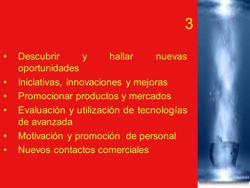 3 Descubrir y hallar nuevas oportunidades Iniciativas, innovaciones y mejoras Promocionar productos y mercados Evaluación y utilización de tecnologías