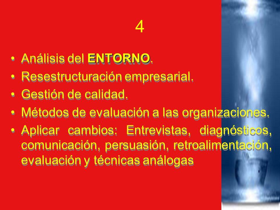 4 ENTORNOAnálisis del ENTORNO. Resestructuración empresarial. Gestión de calidad. Métodos de evaluación a las organizaciones. Aplicar cambios: Entrevi