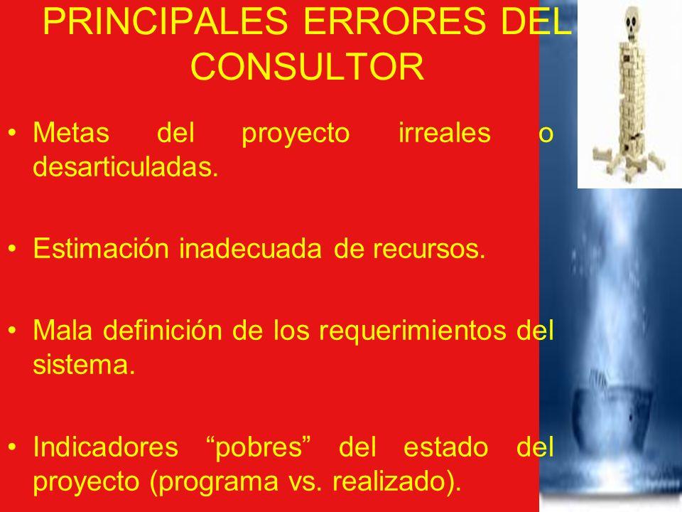 PRINCIPALES ERRORES DEL CONSULTOR Metas del proyecto irreales o desarticuladas. Estimación inadecuada de recursos. Mala definición de los requerimient