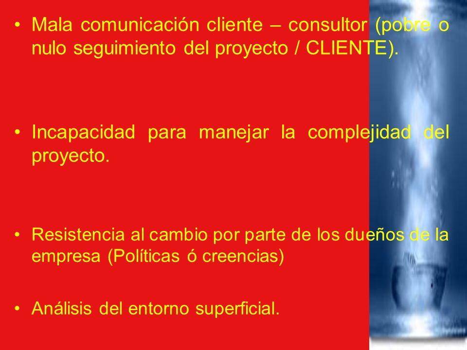 Mala comunicación cliente – consultor (pobre o nulo seguimiento del proyecto / CLIENTE). Incapacidad para manejar la complejidad del proyecto. Resiste
