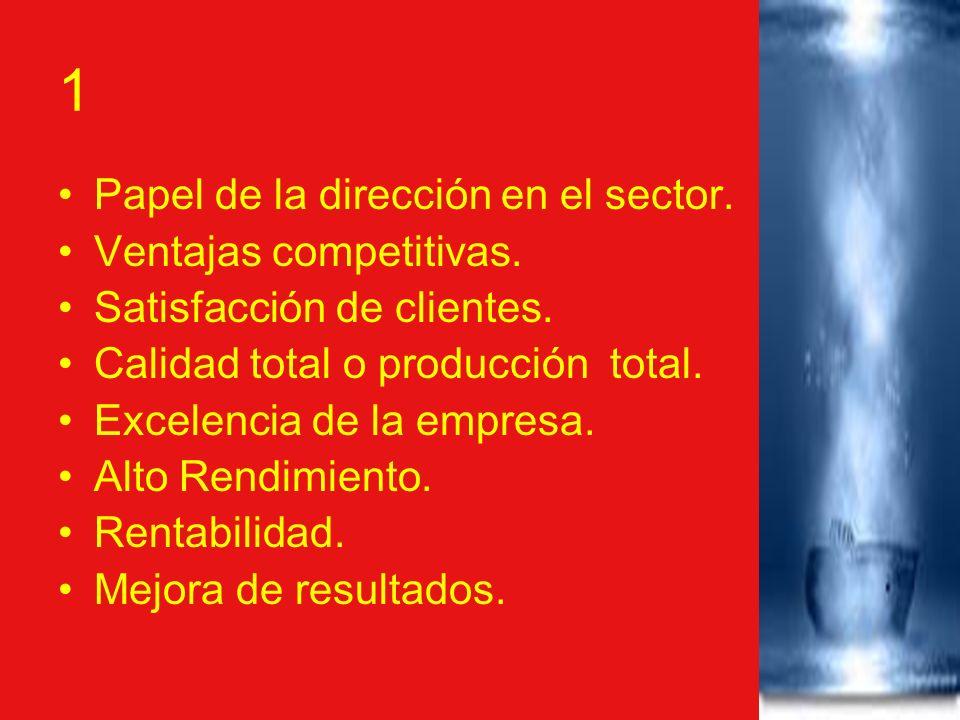1 Papel de la dirección en el sector. Ventajas competitivas. Satisfacción de clientes. Calidad total o producción total. Excelencia de la empresa. Alt