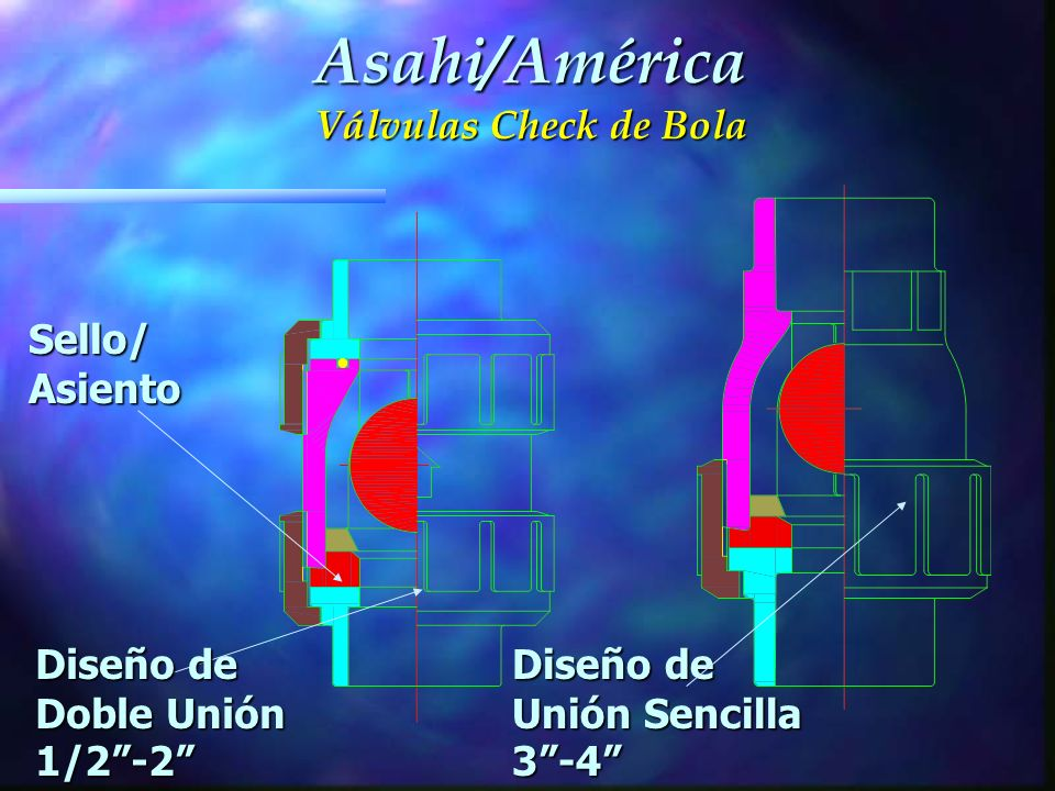 Sello/Asiento Diseño de Doble Unión 1/2-2 Asahi/América Válvulas Check de Bola Diseño de Unión Sencilla 3-4