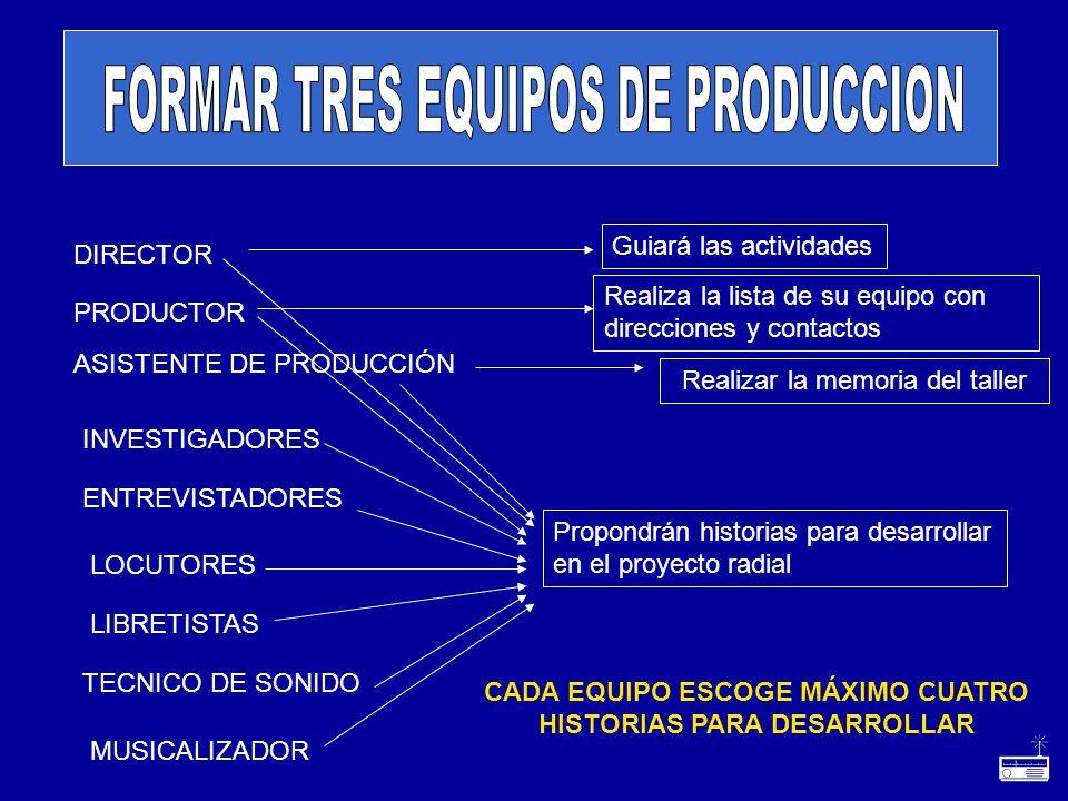 DIRECTOR PRODUCTOR INVESTIGADORES ENTREVISTADORES LOCUTORES LIBRETISTAS TECNICO DE SONIDO MUSICALIZADOR ASISTENTE DE PRODUCCIÓN Realizar la memoria de