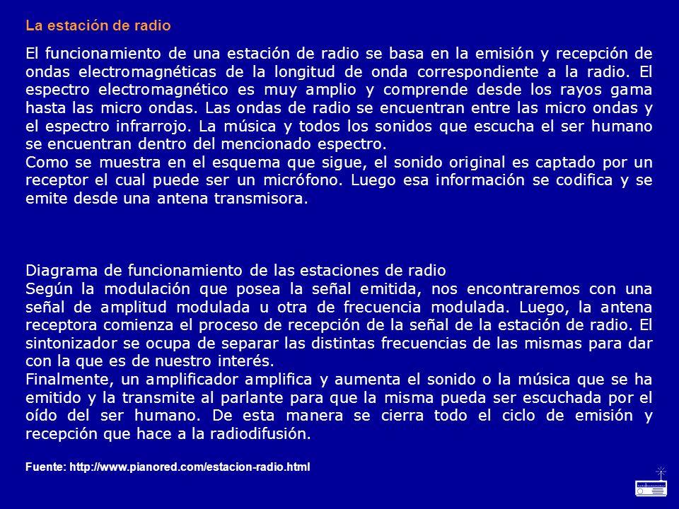La estación de radio El funcionamiento de una estación de radio se basa en la emisión y recepción de ondas electromagnéticas de la longitud de onda co