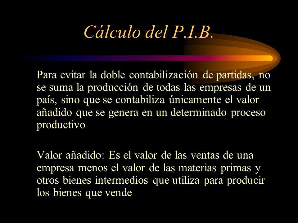 Críticas al P.I.B.