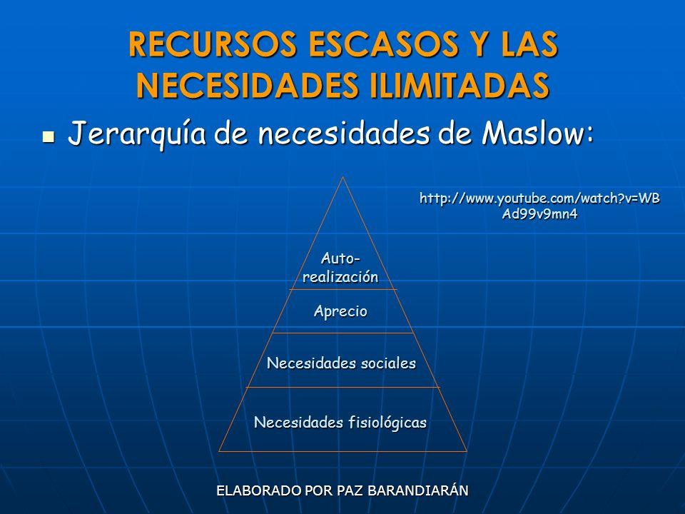 ELABORADO POR PAZ BARANDIARÁN RECURSOS ESCASOS Y LAS NECESIDADES ILIMITADAS Jerarquía de necesidades de Maslow: Jerarquía de necesidades de Maslow: Au