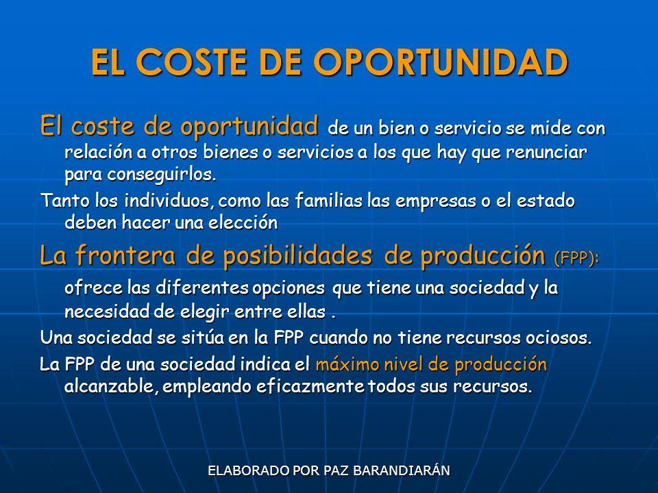 ELABORADO POR PAZ BARANDIARÁN EL COSTE DE OPORTUNIDAD El coste de oportunidad de un bien o servicio se mide con relación a otros bienes o servicios a