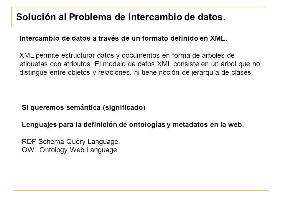 Solución al Problema de intercambio de datos. Intercambio de datos a través de un formato definido en XML. XML permite estructurar datos y documentos