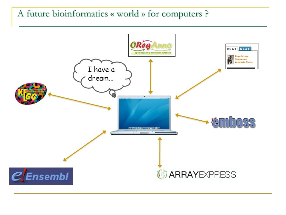 A future bioinformatics « world » for computers ? I have a dream…