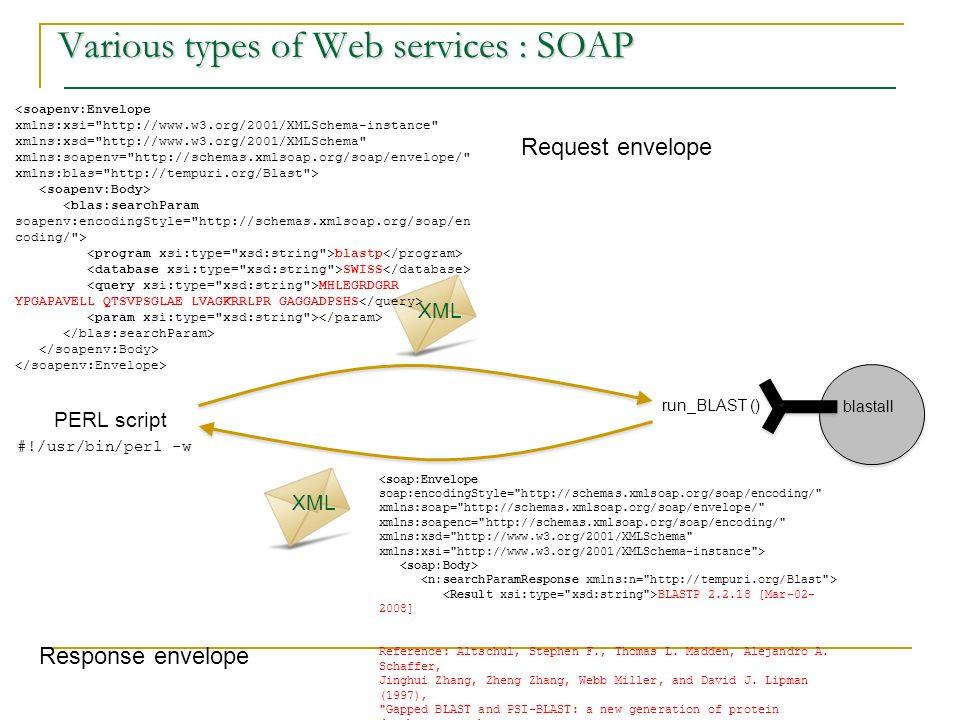Various types of Web services : SOAP PERL script run_BLAST () blastall #!/usr/bin/perl -w XML blastp SWISS MHLEGRDGRR YPGAPAVELL QTSVPSGLAE LVAGKRRLPR GAGGADPSHS XML Request envelope Response envelope BLASTP 2.2.18 [Mar-02- 2008] Reference: Altschul, Stephen F., Thomas L.