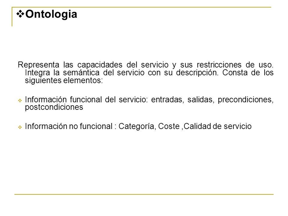 Ontologia Representa las capacidades del servicio y sus restricciones de uso. Integra la semántica del servicio con su descripción. Consta de los sigu