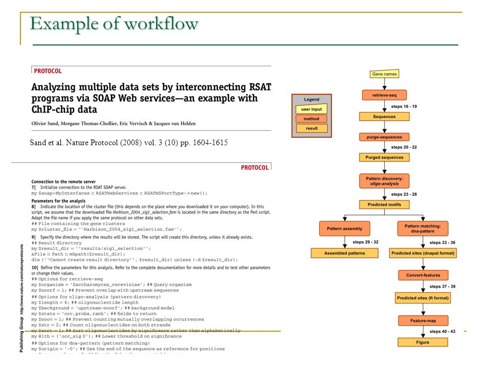 Example of workflow Sand et al. Nature Protocol (2008) vol. 3 (10) pp. 1604-1615