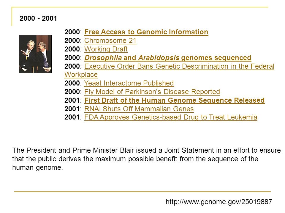 2002 -2003 2002: Mouse Genome Sequenced 2002: Researchers Find Genetic Variation Associated with Prostate Cancer 2002: Rice Genome Sequenced 2002: The International HapMap Project is Announced 2002: The Genomes to Life Program is Launched 2002: Researchers Identify Gene Linked to Bipolar Disorder 2003: Human Genome Project Completed 2003: Fiftieth Anniversary of Watson and Crick s Description of the Double Helix 2003: The First National DNA Day Celebrated 2003: ENCODE Program Begins 2003: Premature Aging Gene IdentifiedMouse Genome SequencedResearchers Find Genetic Variation Associated with Prostate CancerRice Genome SequencedThe International HapMap Project is AnnouncedThe Genomes to Life Program is LaunchedResearchers Identify Gene Linked to Bipolar DisorderHuman Genome Project CompletedFiftieth Anniversary of Watson and Crick s Description of the Double HelixThe First National DNA Day CelebratedENCODE Program BeginsPremature Aging Gene Identified http://www.genome.gov/25019887