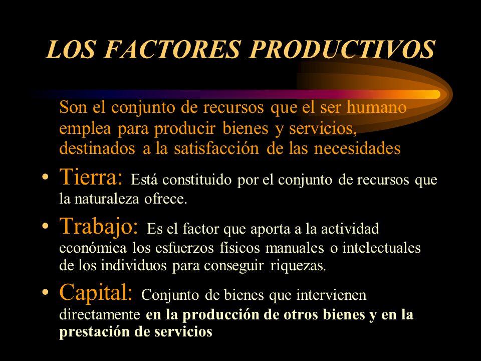LOS FACTORES PRODUCTIVOS Son el conjunto de recursos que el ser humano emplea para producir bienes y servicios, destinados a la satisfacción de las ne