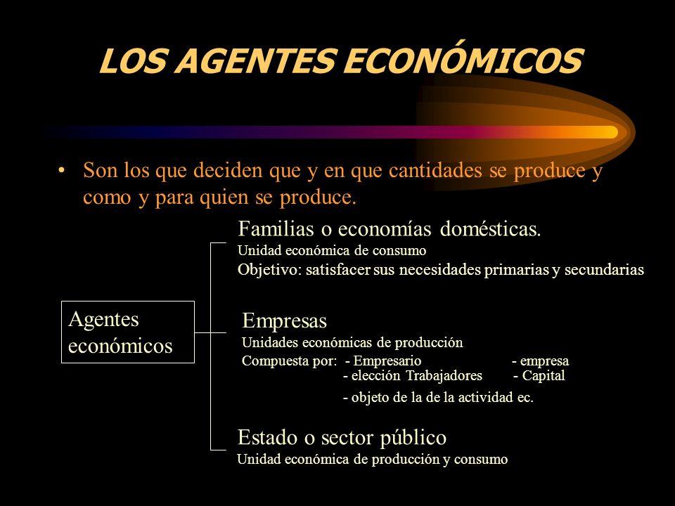 LOS AGENTES ECONÓMICOS Son los que deciden que y en que cantidades se produce y como y para quien se produce. Agentes económicos Familias o economías