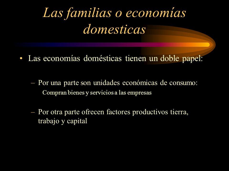 Las familias o economías domesticas Las economías domésticas tienen un doble papel: –Por una parte son unidades económicas de consumo: Compran bienes