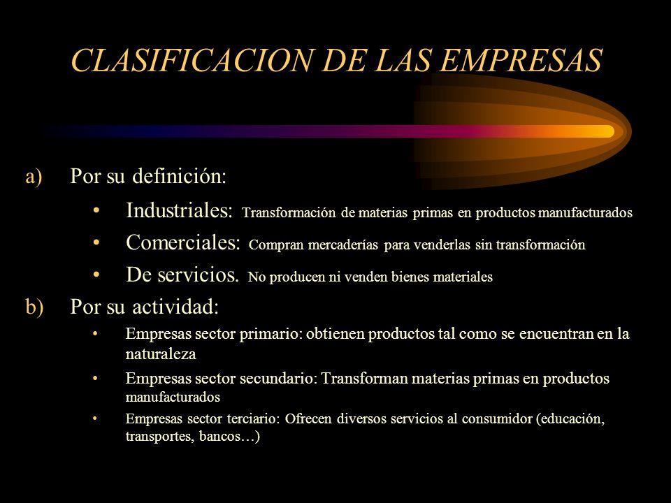 CLASIFICACION DE LAS EMPRESAS a)Por su definición: Industriales: Transformación de materias primas en productos manufacturados Comerciales: Compran me