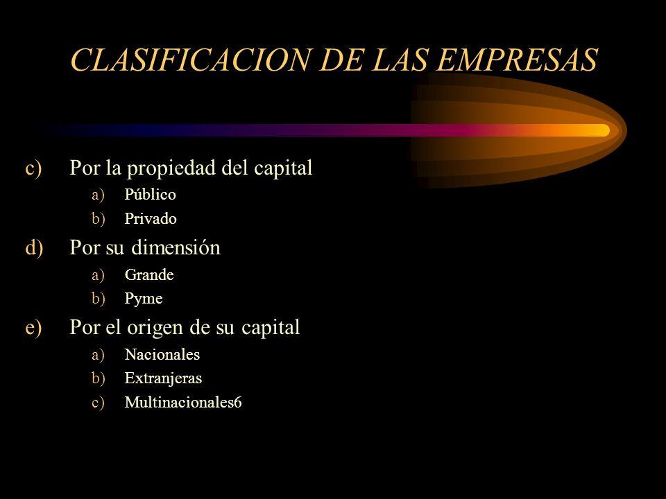 CLASIFICACION DE LAS EMPRESAS c)Por la propiedad del capital a)Público b)Privado d)Por su dimensión a)Grande b)Pyme e)Por el origen de su capital a)Na