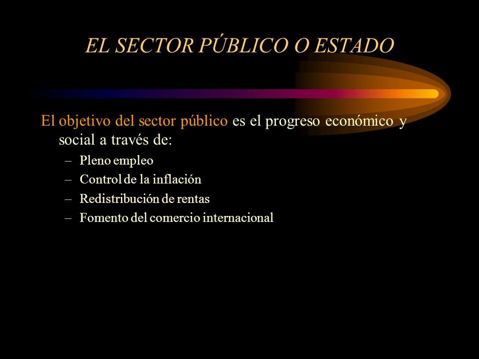EL SECTOR PÚBLICO O ESTADO El objetivo del sector público es el progreso económico y social a través de: –Pleno empleo –Control de la inflación –Redis