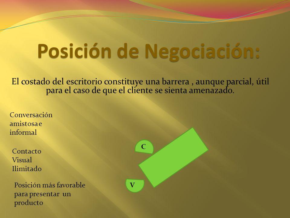 Posición de Negociación: C V Conversación amistosa e informal Contacto Visual Ilimitado Posición más favorable para presentar un producto