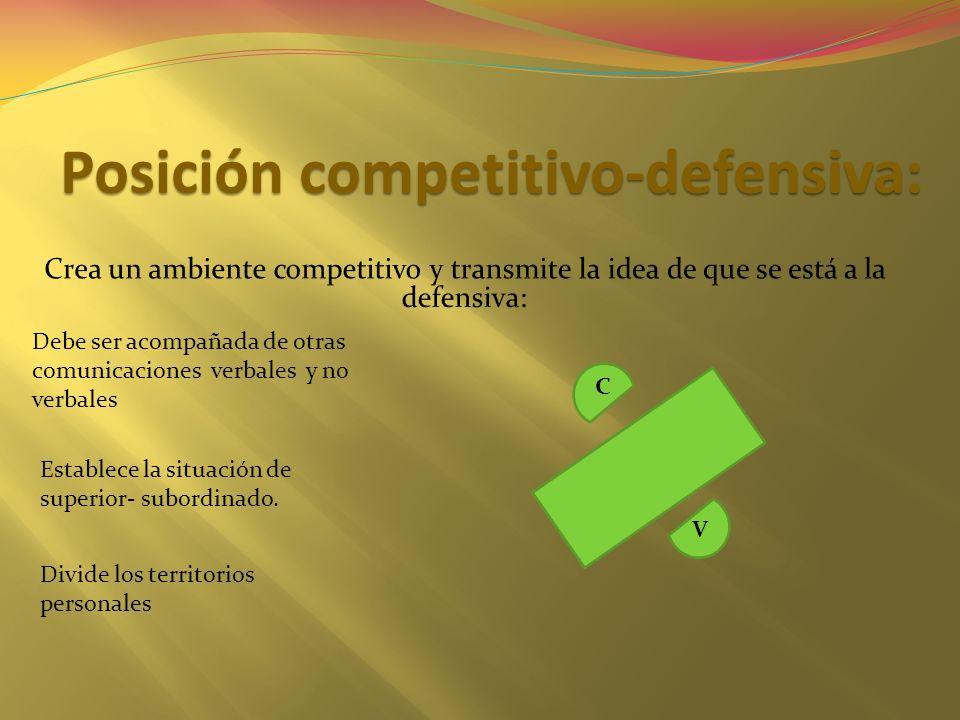 Posición competitivo-defensiva: C Debe ser acompañada de otras comunicaciones verbales y no verbales Establece la situación de superior- subordinado.