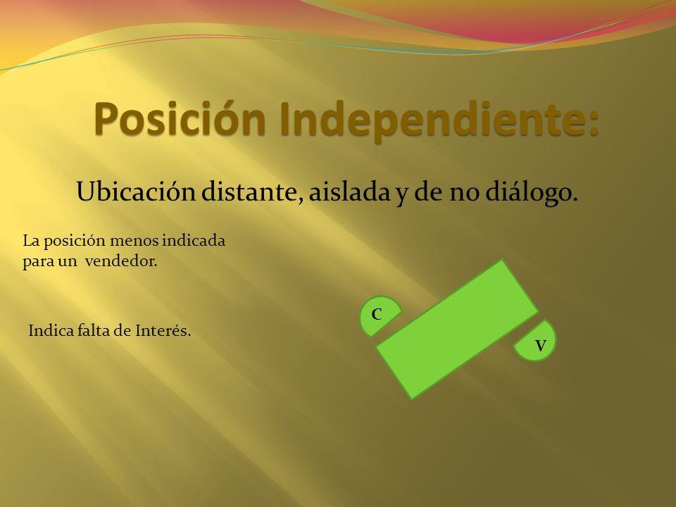 Posición Independiente: C La posición menos indicada para un vendedor. Indica falta de Interés. V