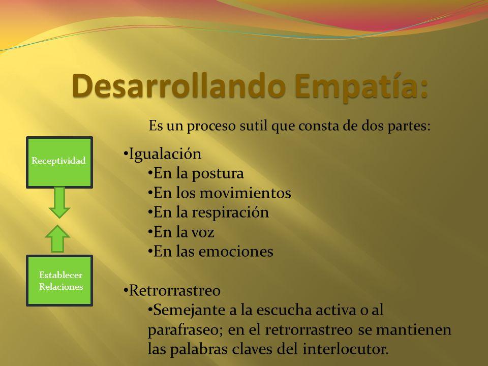 Desarrollando Empatía: Igualación En la postura En los movimientos En la respiración En la voz En las emociones Retrorrastreo Semejante a la escucha a
