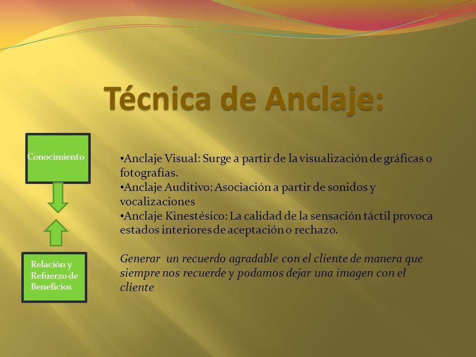 Técnica de Anclaje: Anclaje Visual: Surge a partir de la visualización de gráficas o fotografías. Anclaje Auditivo: Asociación a partir de sonidos y v