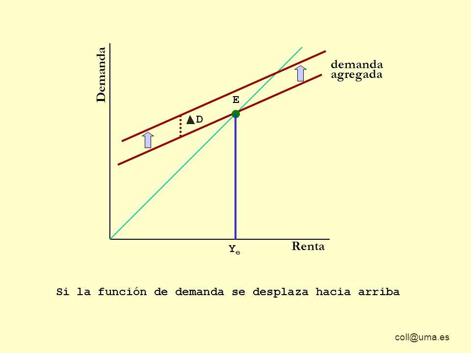 coll@uma.es Demanda Renta demanda agregada Si la función de demanda se desplaza hacia arriba E YeYe D