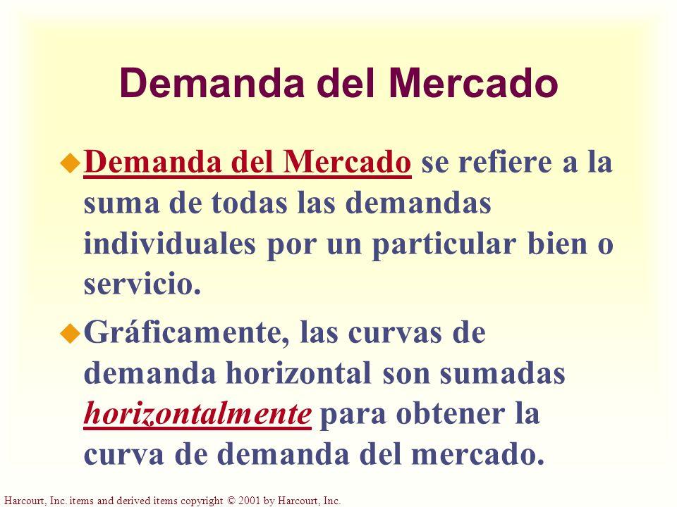 Harcourt, Inc. items and derived items copyright © 2001 by Harcourt, Inc. Demanda del Mercado u Demanda del Mercado se refiere a la suma de todas las