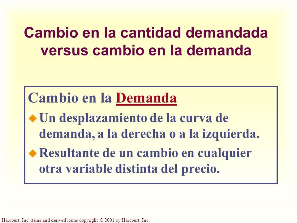 Harcourt, Inc. items and derived items copyright © 2001 by Harcourt, Inc. Cambio en la Demanda u Un desplazamiento de la curva de demanda, a la derech