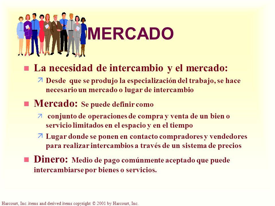 Harcourt, Inc. items and derived items copyright © 2001 by Harcourt, Inc. MERCADO n La necesidad de intercambio y el mercado: äDesde que se produjo la