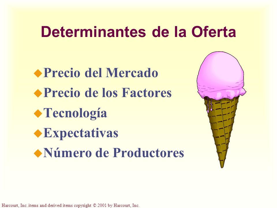 Harcourt, Inc. items and derived items copyright © 2001 by Harcourt, Inc. Determinantes de la Oferta u Precio del Mercado u Precio de los Factores u T