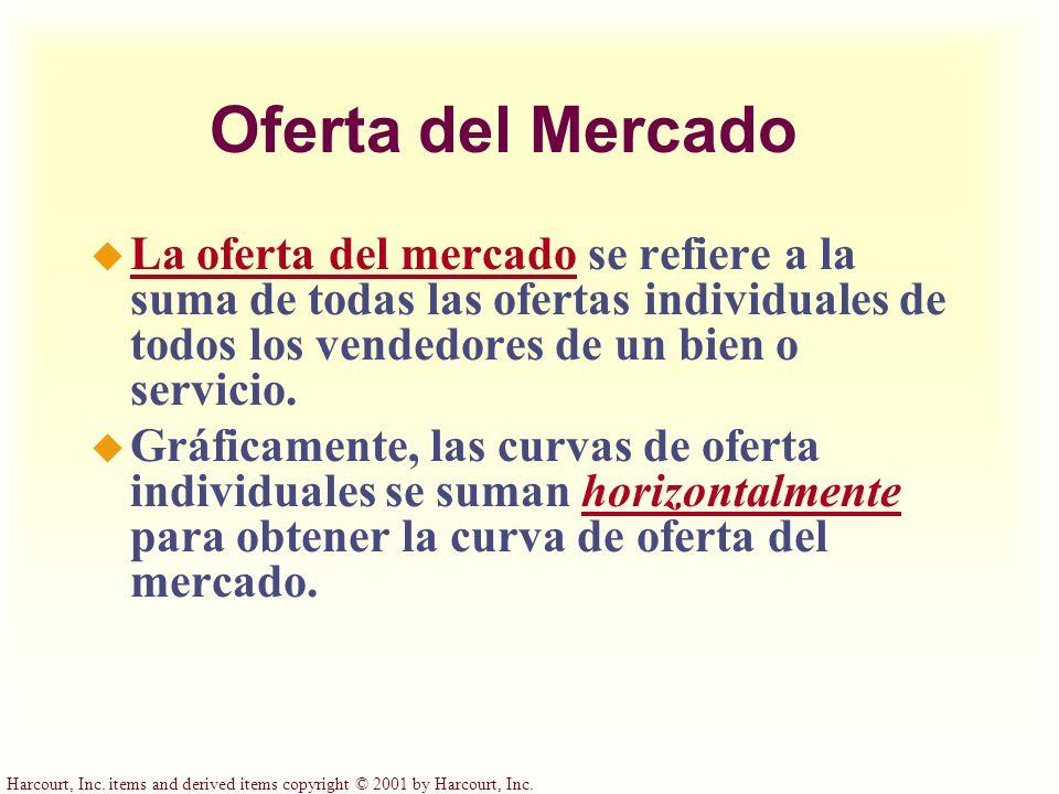 Harcourt, Inc. items and derived items copyright © 2001 by Harcourt, Inc. Oferta del Mercado u La oferta del mercado se refiere a la suma de todas las