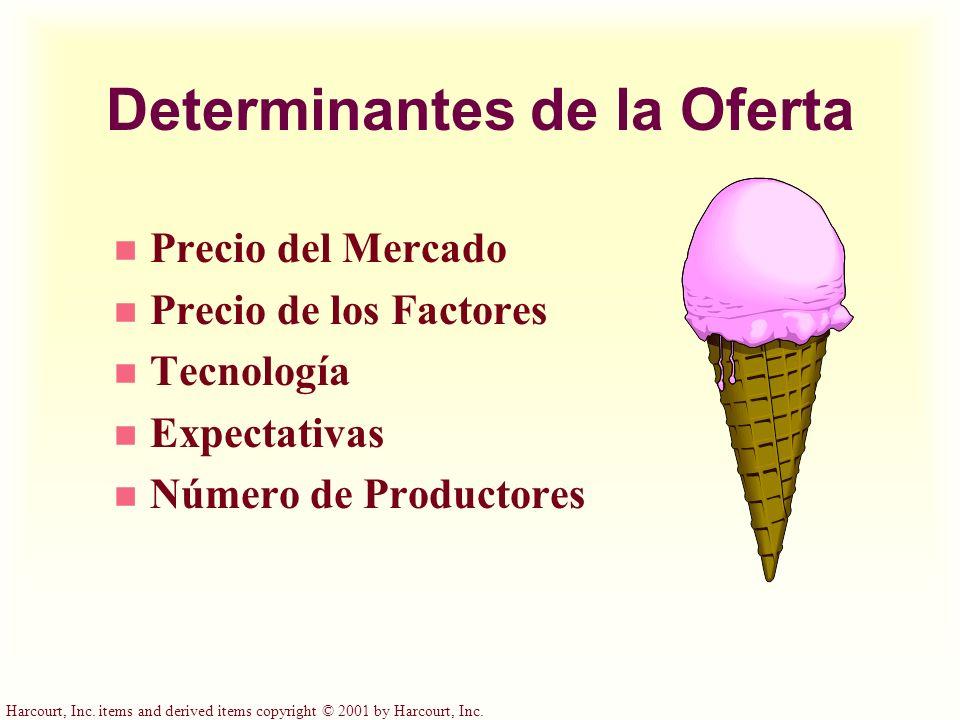 Harcourt, Inc. items and derived items copyright © 2001 by Harcourt, Inc. Determinantes de la Oferta n Precio del Mercado n Precio de los Factores n T