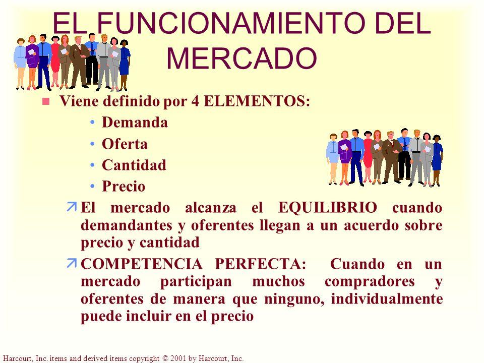 Harcourt, Inc. items and derived items copyright © 2001 by Harcourt, Inc. EL FUNCIONAMIENTO DEL MERCADO n Viene definido por 4 ELEMENTOS: Demanda Ofer